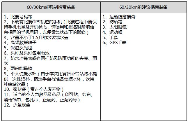 2017年4月16日起跑 MaXi-Race China-百里杜鹃国际越野跑