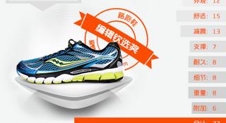 2014爱燃烧年度产品评选大奖 — 路跑鞋