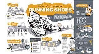 认真的人做专业的事—跑鞋选后记