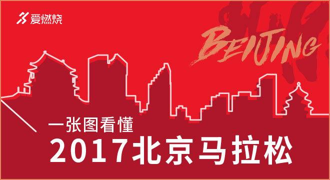 独家 | 三十七年北马 一张图看懂2017北京马拉松