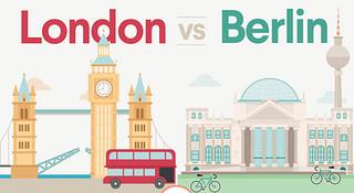 TopX   「六大马」欧洲之旅 在伦敦和柏林旅行式跑步