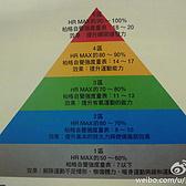 解密MAF180训练法