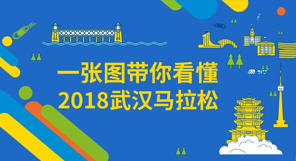 独家 | 4月15日扎实开跑 一张图看懂2018武汉马拉松