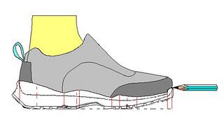 选鞋入门 —如何测量你双脚?