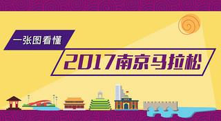独家   更好的南京等你来 一张图看懂2017南京马拉松