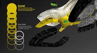 跑鞋黑科技(一):神奇中底对对碰