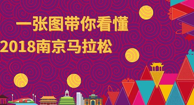 十朝都会古金陵,等你来,一张图看懂2018南京马拉松