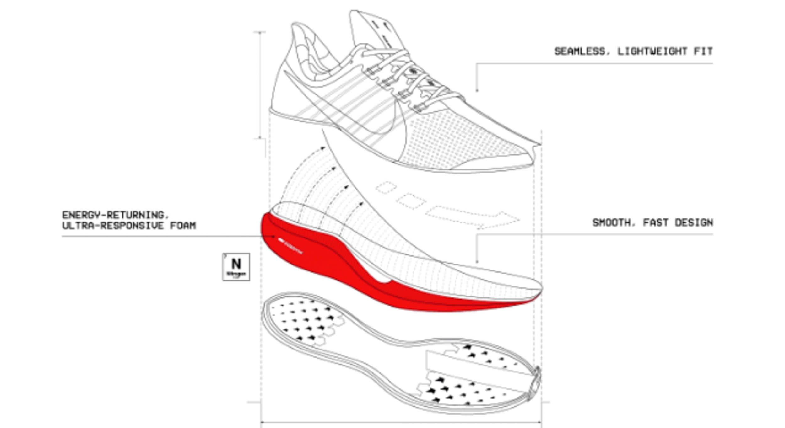 从入门到精英,马拉松战靴应该选哪双?
