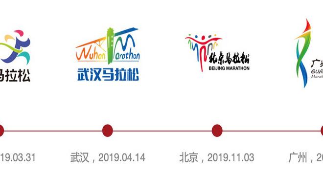 田协对部分马拉松运动员参赛作出限制 第二季马拉松大满贯积分榜公布 | 跑圈十件事