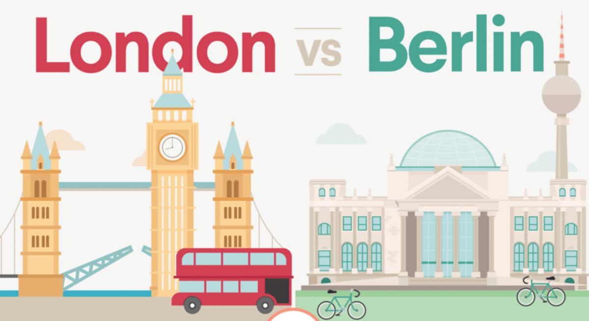 TopX | 「六大马」欧洲之旅 在伦敦和柏林旅行式跑步