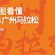 独家 | 七年未跑够 一张图看懂2018广州马拉松赛