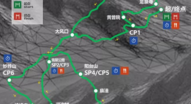 记第二次越野—凤凰岭越野赛--50km组