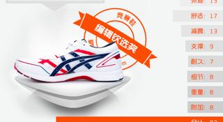 2014爱燃烧年度产品评选大奖 — 竞赛鞋